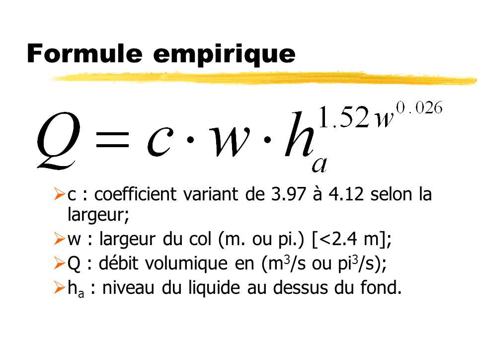 Formule empirique c : coefficient variant de 3.97 à 4.12 selon la largeur; w : largeur du col (m. ou pi.) [<2.4 m];